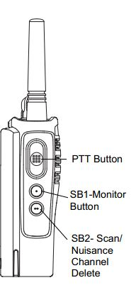 How to clone a Motorola CP110 portable radio without