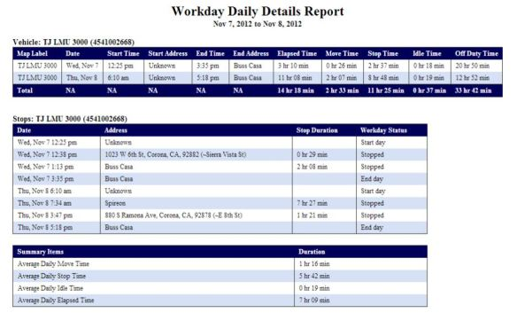 Magnum AVL Workday Daily Details Report