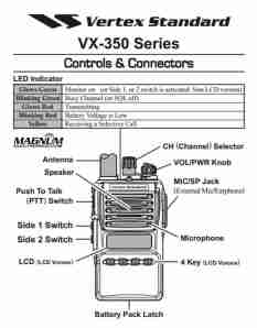 Vertex 350 Buttons and Controls