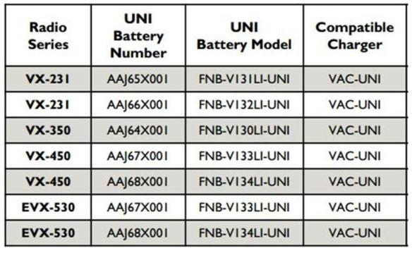 Vertex Universal Charger & Compatible Batteries