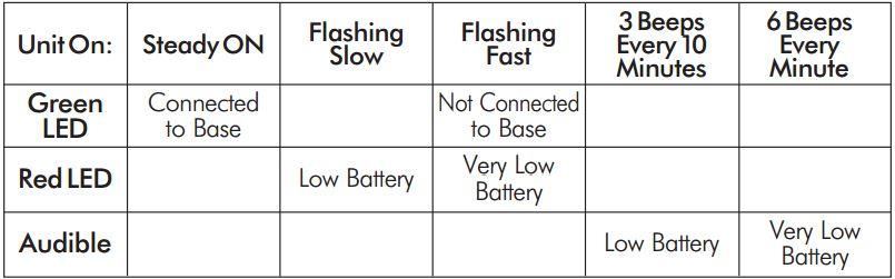 Magnum Electronics, Inc  | Mission Critical Communications | Page 11