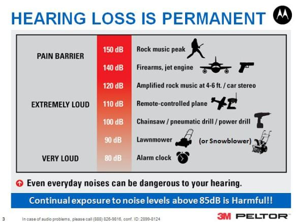 Harmful Noise Chart dB Examples