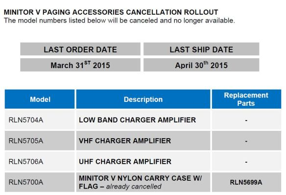 Motorola Minitor V Amp Charger Cancellation Dates