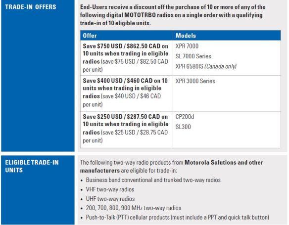 SL300 SL 7000, XPR 3000 7000, CP200d Savings