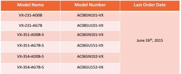 VX-231 VX-351, VX-354 Models Last order date 6/26/15