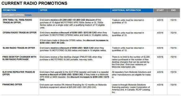 MOTOTRBO DMR Trade-in Offer Details