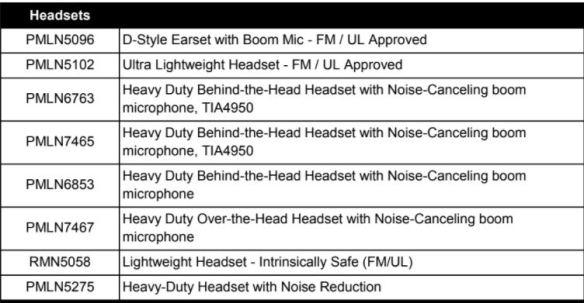FM UL Certified Motorola Headsets