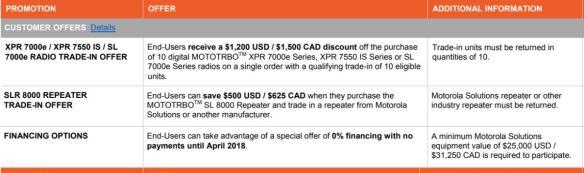 XPR/SL7000, SLR8000 Discounts