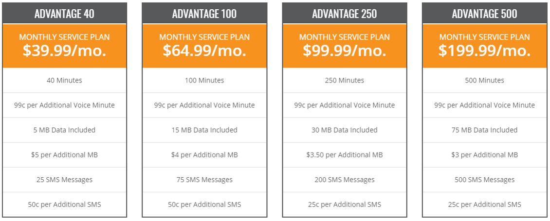 Monthly Satellite Voice, Data, and SMS Plans