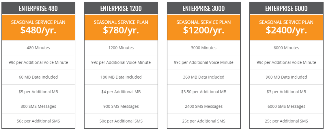 Annual Satellite Voice, Data, and SMS Plans