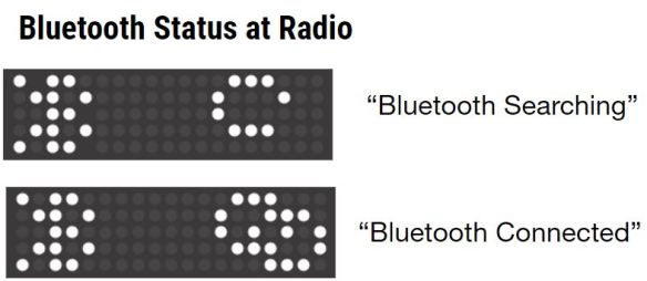 Bluetooth Searching and Paired Icons